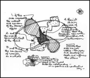 20080124105518-eames-design-process.jpg